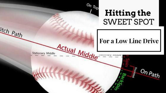 How to hit a low line drive